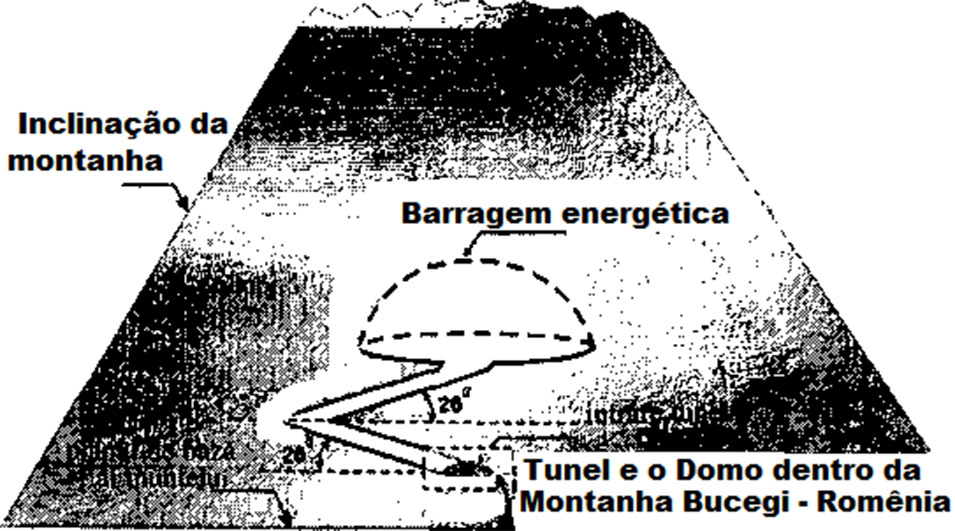 Bucegi-Tunnel