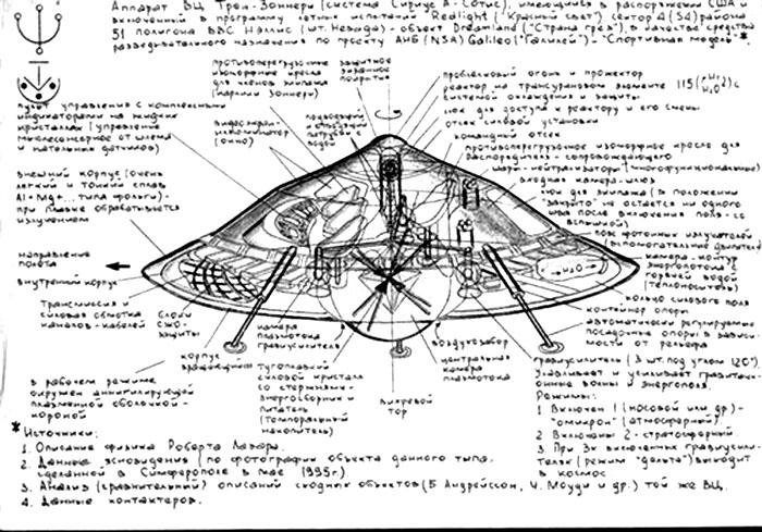 Nikola Tesla e o primeiro disco voador do mundo